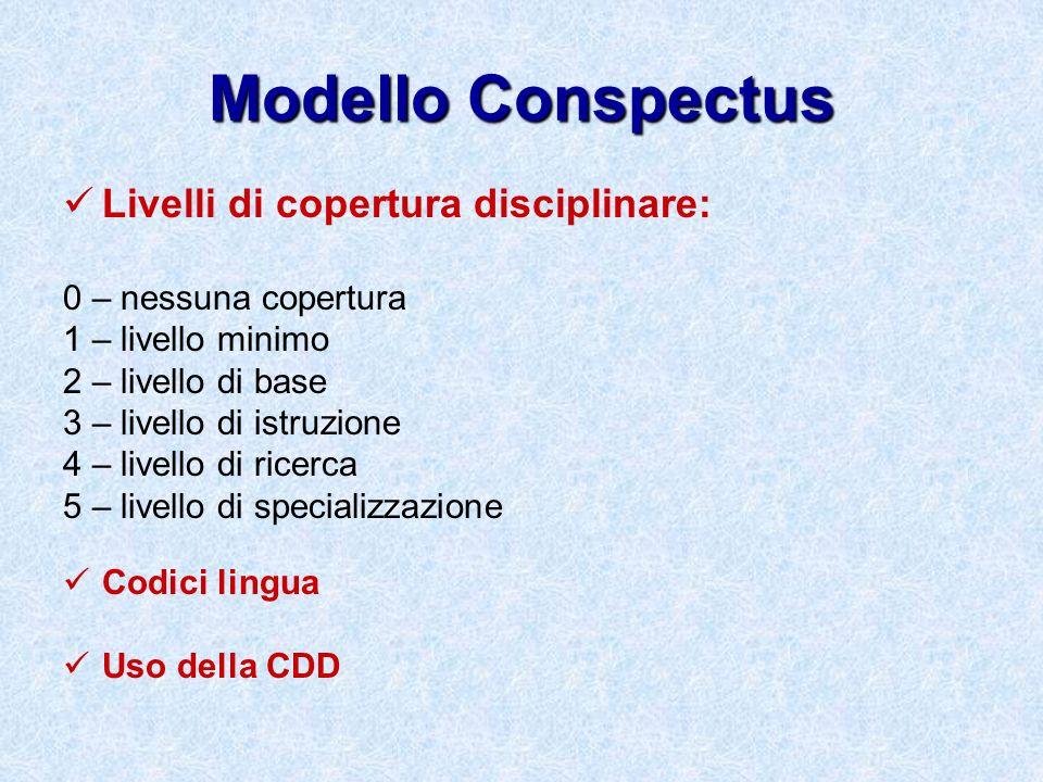Modello Conspectus Livelli di copertura disciplinare: 0 – nessuna copertura 1 – livello minimo 2 – livello di base 3 – livello di istruzione 4 – livel