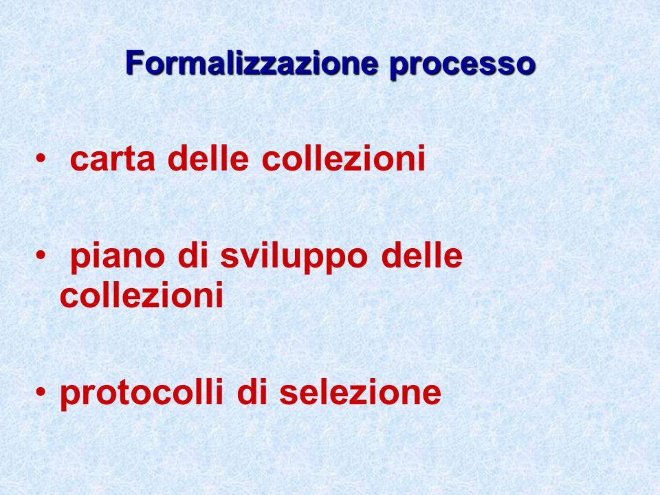 Formalizzazione processo carta delle collezioni piano di sviluppo delle collezioni protocolli di selezione