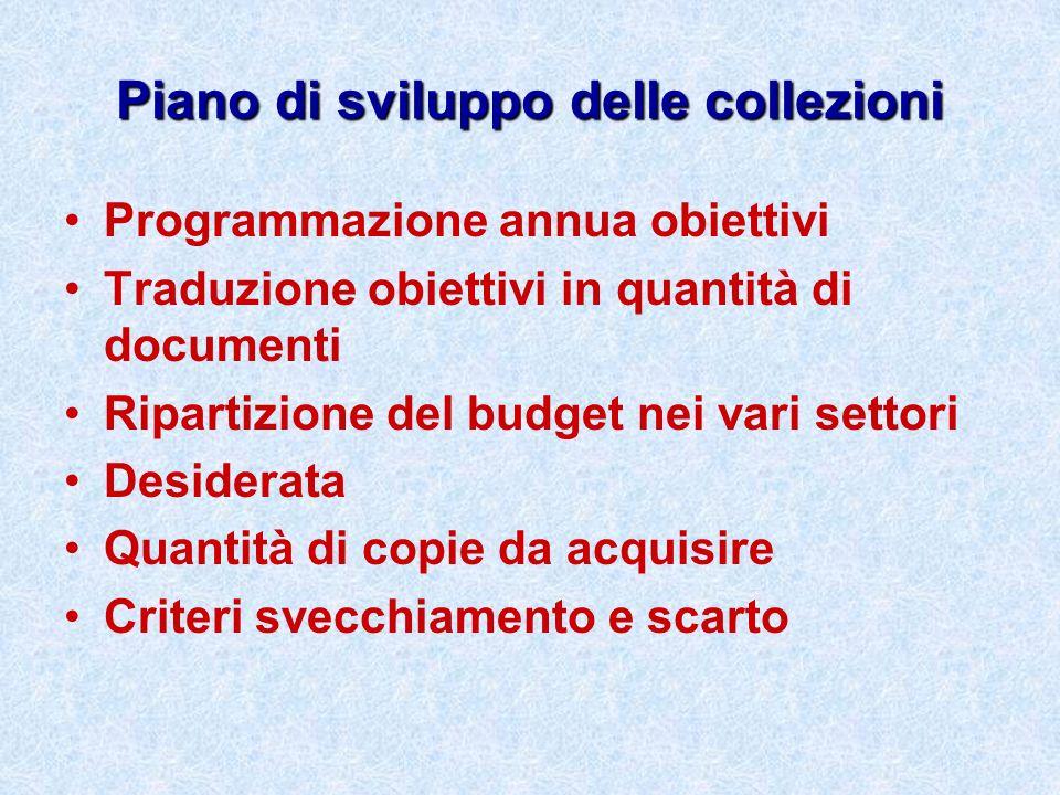Piano di sviluppo delle collezioni Programmazione annua obiettivi Traduzione obiettivi in quantità di documenti Ripartizione del budget nei vari setto