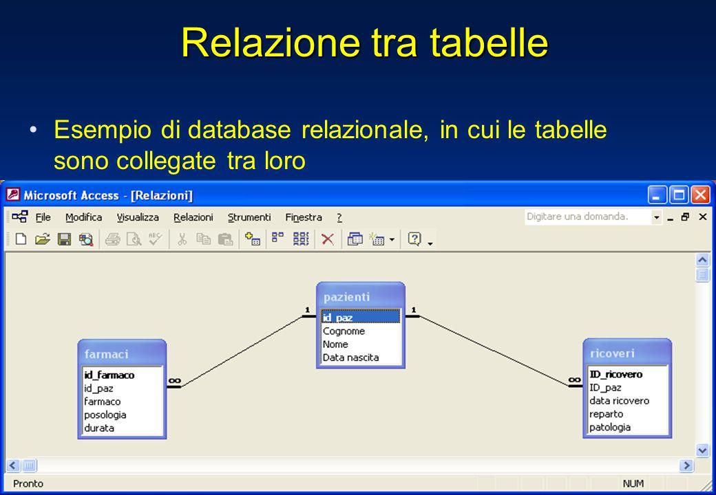 Relazione tra tabelle Esempio di database relazionale, in cui le tabelle sono collegate tra loro