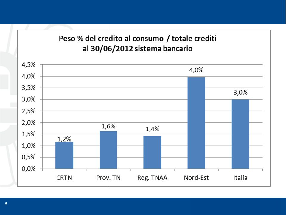 16 Obblighi di trasparenza bancaria 3.OBBLIGHI CONTRATTUALI (Istruzioni di trasparenza Bankitalia, Sez.