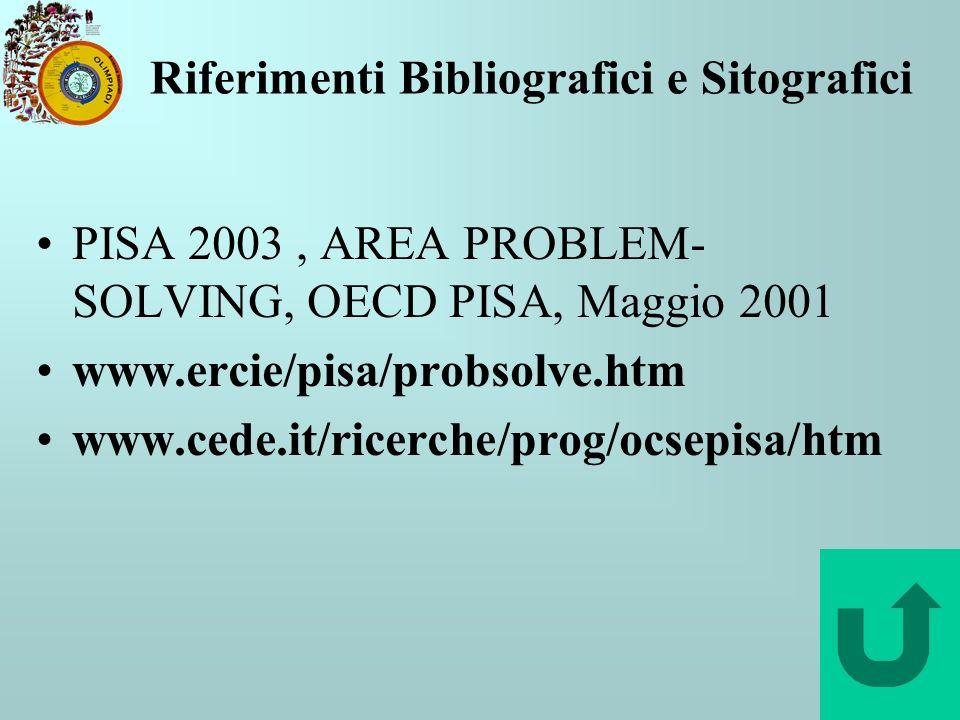 PISA 2003, AREA PROBLEM- SOLVING, OECD PISA, Maggio 2001 www.ercie/pisa/probsolve.htm www.cede.it/ricerche/prog/ocsepisa/htm Riferimenti Bibliografici