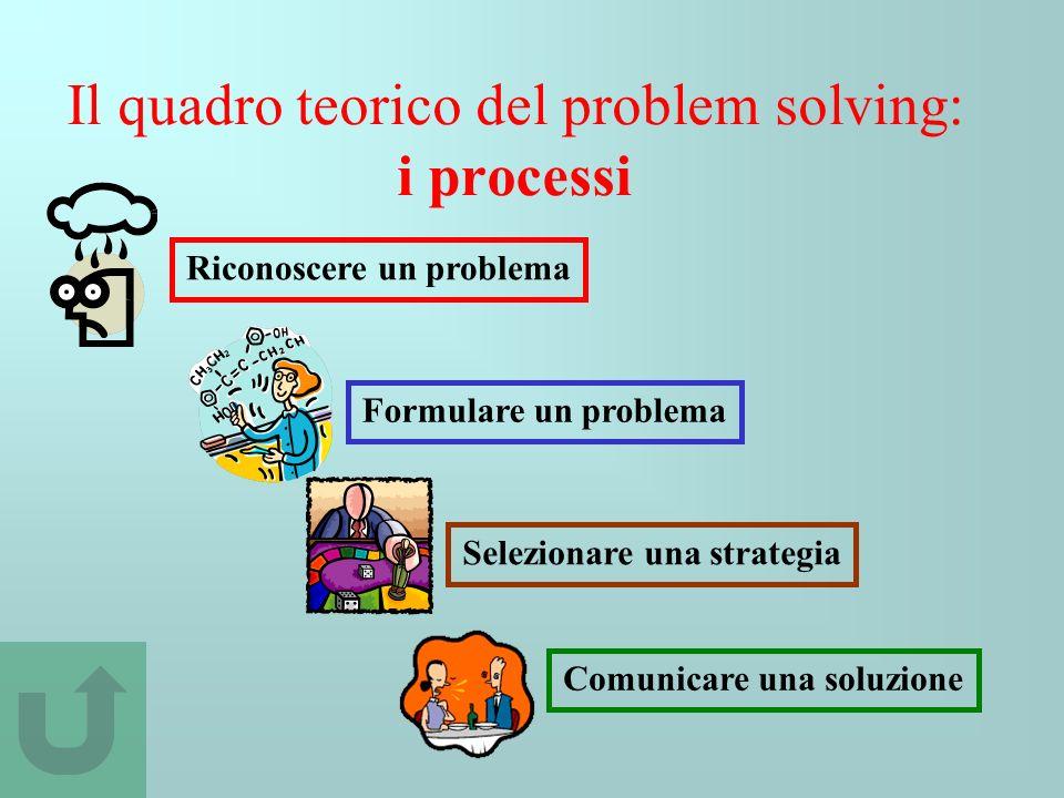 Il quadro teorico del problem solving: i processi Riconoscere un problema Formulare un problema Selezionare una strategia Comunicare una soluzione