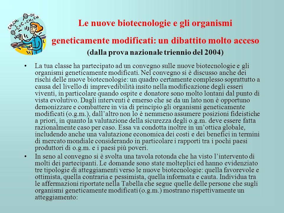 Le nuove biotecnologie e gli organismi geneticamente modificati: un dibattito molto acceso (dalla prova nazionale triennio del 2004) La tua classe ha