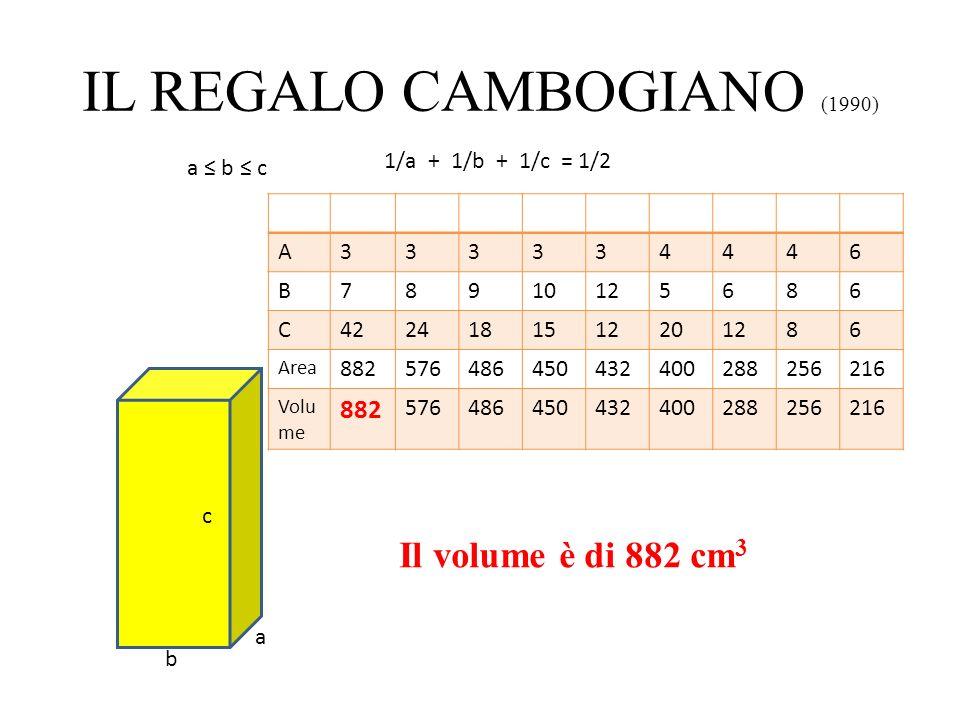 IL REGALO CAMBOGIANO (1990) a b c 1/a + 1/b + 1/c = 1/2 a b c A333334446 B78910125686 C4224181512201286 Area 882576486450432400288256216 Volu me 882 5