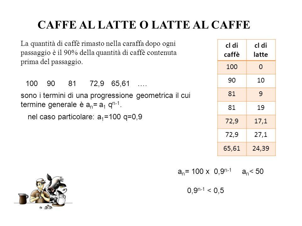 La quantità di caffè rimasto nella caraffa dopo ogni passaggio è il 90% della quantità di caffè contenuta prima del passaggio. CAFFE AL LATTE O LATTE