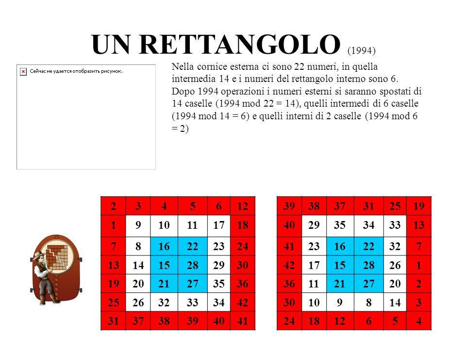 UN RETTANGOLO (1994) Nella cornice esterna ci sono 22 numeri, in quella intermedia 14 e i numeri del rettangolo interno sono 6. Dopo 1994 operazioni i