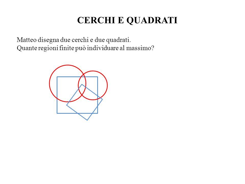 Matteo disegna due cerchi e due quadrati. Quante regioni finite può individuare al massimo? CERCHI E QUADRATI