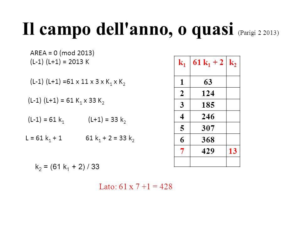 Il campo dell'anno, o quasi (Parigi 2 2013) k1k1 61 k 1 + 2k2k2 163 2124 3185 4246 5307 6368 742913 AREA = 0 (mod 2013) (L-1) (L+1) = 2013 K (L-1) (L+
