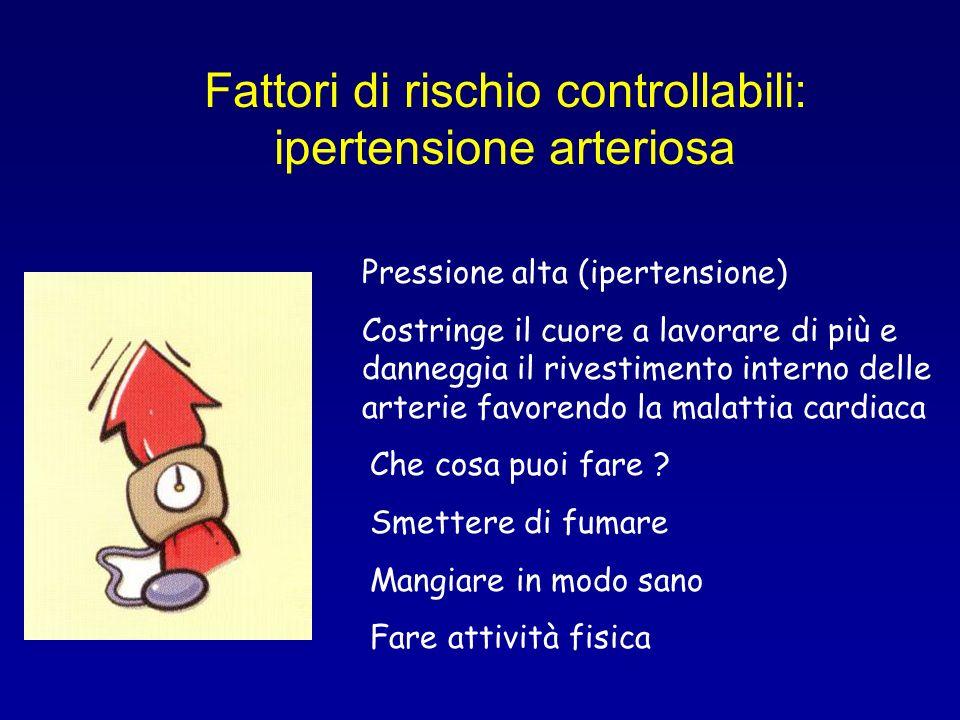 Fattori di rischio controllabili: ipertensione arteriosa Pressione alta (ipertensione) Costringe il cuore a lavorare di più e danneggia il rivestiment