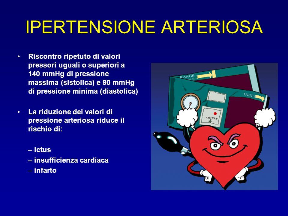 IPERTENSIONE ARTERIOSA Riscontro ripetuto di valori pressori uguali o superiori a 140 mmHg di pressione massima (sistolica) e 90 mmHg di pressione min