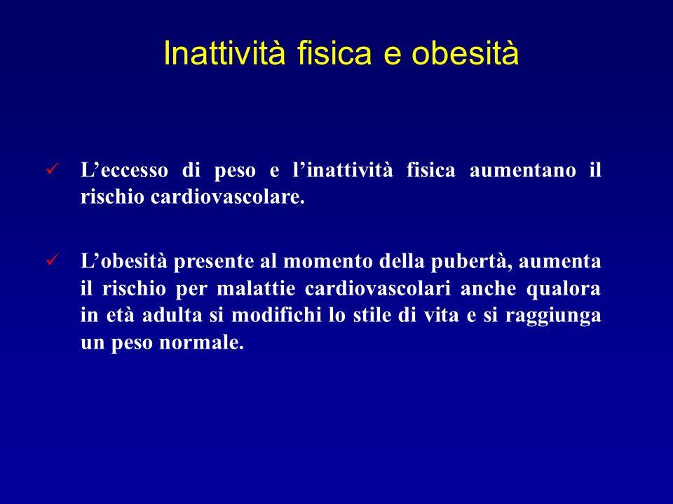 Leccesso di peso e linattività fisica aumentano il rischio cardiovascolare. Lobesità presente al momento della pubertà, aumenta il rischio per malatti