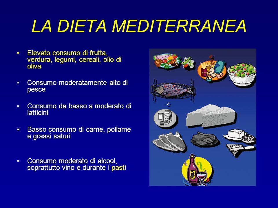 LA DIETA MEDITERRANEA Elevato consumo di frutta, verdura, legumi, cereali, olio di oliva Consumo moderatamente alto di pesce Consumo da basso a modera