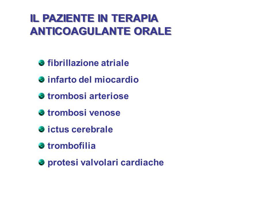 fibrillazione atriale infarto del miocardio trombosi arteriose trombosi venose ictus cerebrale trombofilia protesi valvolari cardiache IL PAZIENTE IN