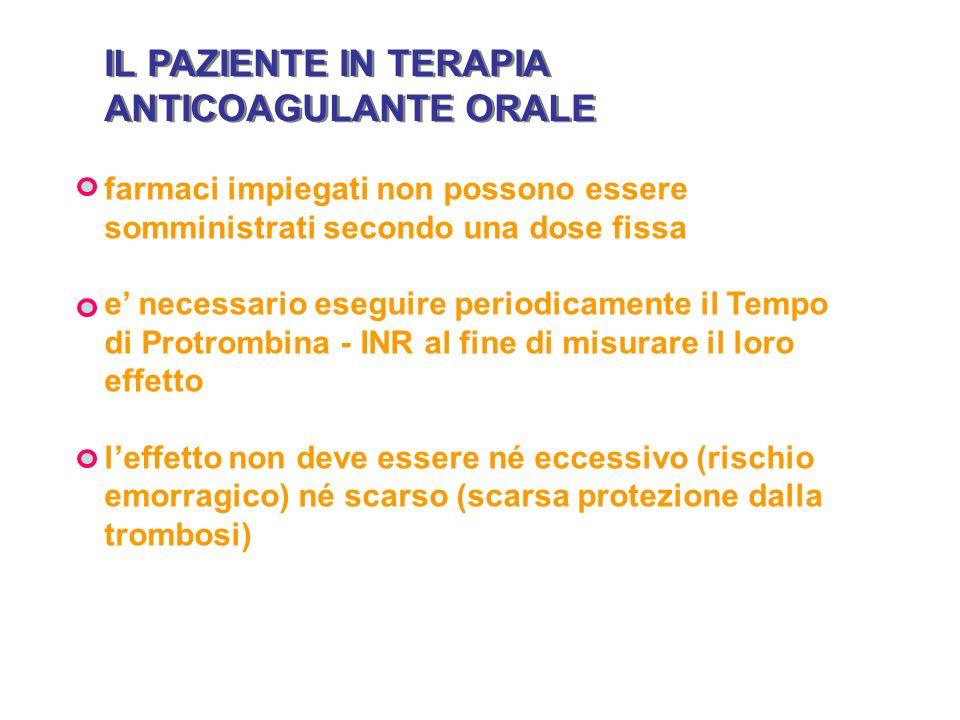 1 1,5 2,5 3,0 4,0 5,0 TrombofiliaEmorragia INR Range terapeutico IL PAZIENTE IN TERAPIA ANTICOAGULANTE ORALE