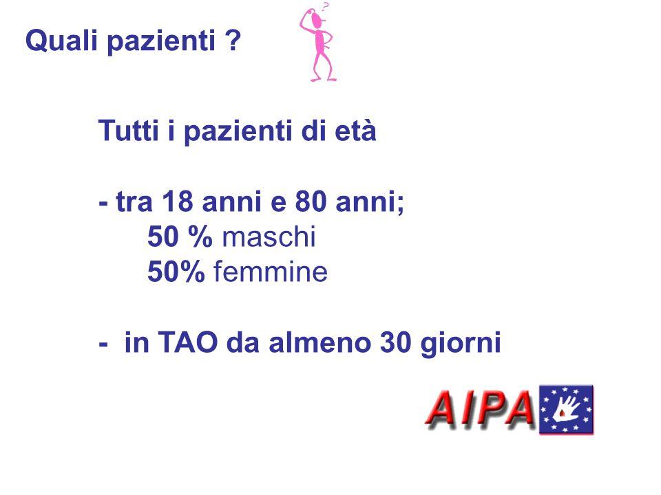 Tutti i pazienti di età - tra 18 anni e 80 anni; 50 % maschi 50% femmine - in TAO da almeno 30 giorni Quali pazienti ?