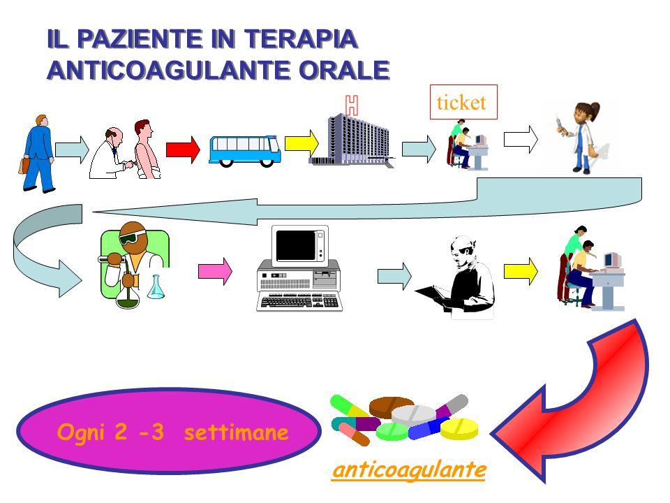 PROGETTO FEDER- A.I.P.A.Confronto su larga scala di un coagulometro portatile Dott.