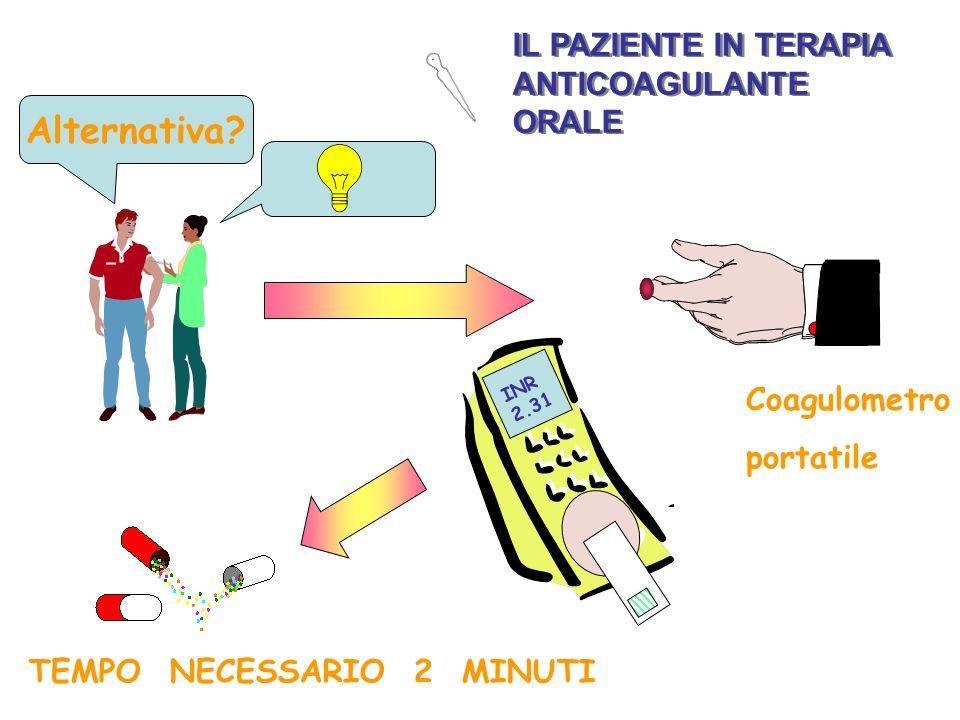 I N R 2. 3 1 TEMPO NECESSARIO 2 MINUTI Coagulometro portatile Alternativa? IL PAZIENTE IN TERAPIA ANTICOAGULANTE ORALE