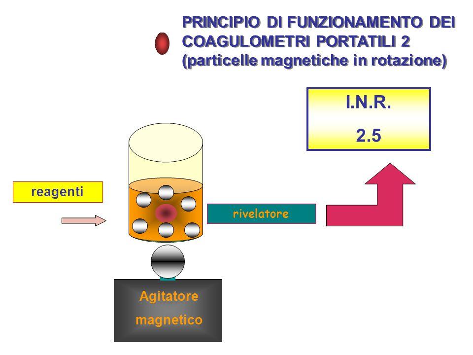 PRINCIPIO DI FUNZIONAMENTO DEI COAGULOMETRI PORTATILI 3 (formazione di un prodotto elettricamente attivo) PRINCIPIO DI FUNZIONAMENTO DEI COAGULOMETRI PORTATILI 3 (formazione di un prodotto elettricamente attivo) reagenti rivelatore I.N.R.