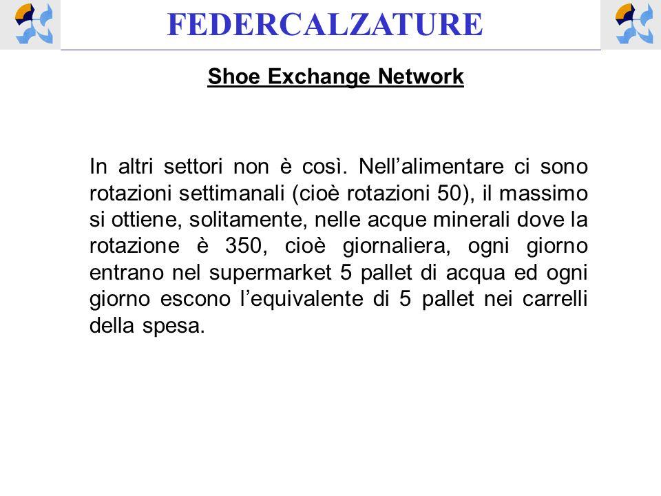 FEDERCALZATURE Shoe Exchange Network In altri settori non è così. Nellalimentare ci sono rotazioni settimanali (cioè rotazioni 50), il massimo si otti