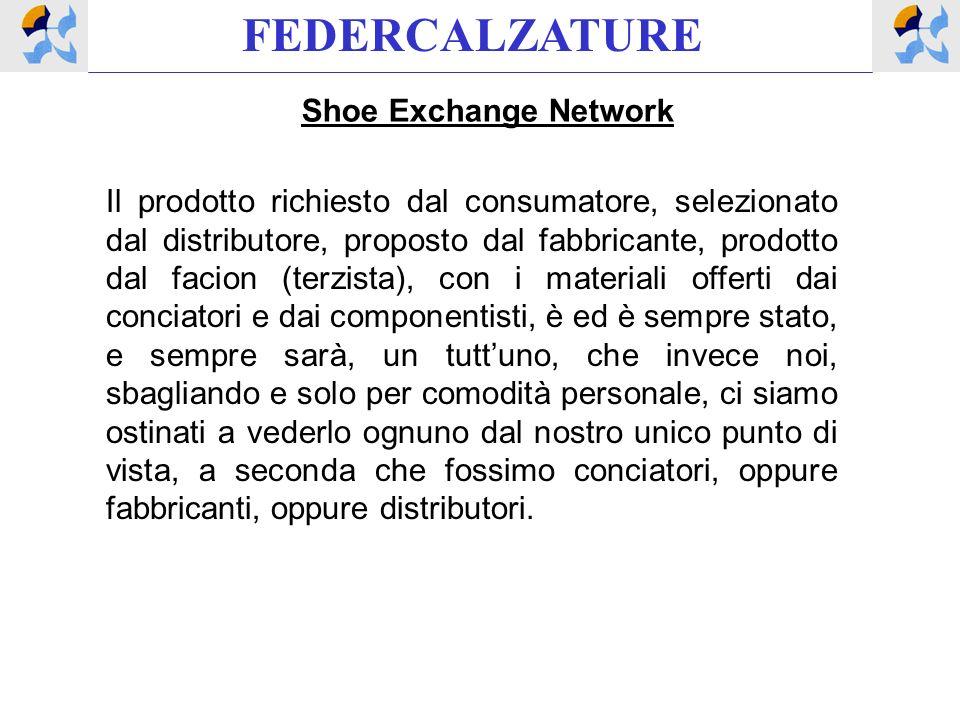 FEDERCALZATURE Shoe Exchange Network Il prodotto richiesto dal consumatore, selezionato dal distributore, proposto dal fabbricante, prodotto dal facio