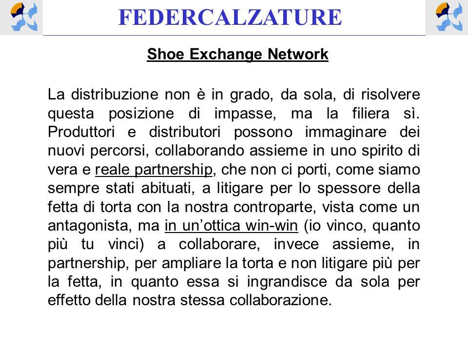 FEDERCALZATURE Shoe Exchange Network La distribuzione non è in grado, da sola, di risolvere questa posizione di impasse, ma la filiera sì. Produttori