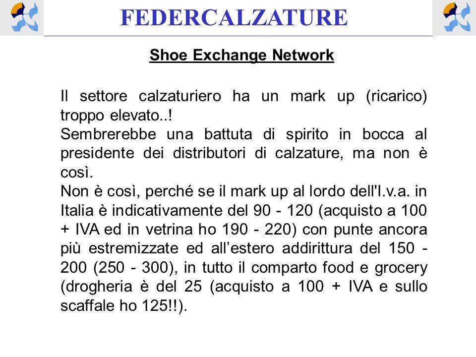 FEDERCALZATURE Shoe Exchange Network Il settore calzaturiero ha un mark up (ricarico) troppo elevato..! Sembrerebbe una battuta di spirito in bocca al