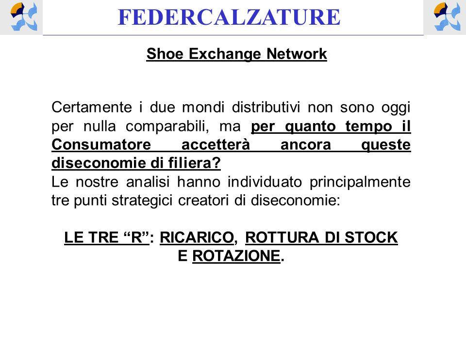 FEDERCALZATURE Shoe Exchange Network Certamente i due mondi distributivi non sono oggi per nulla comparabili, ma per quanto tempo il Consumatore accetterà ancora queste diseconomie di filiera.