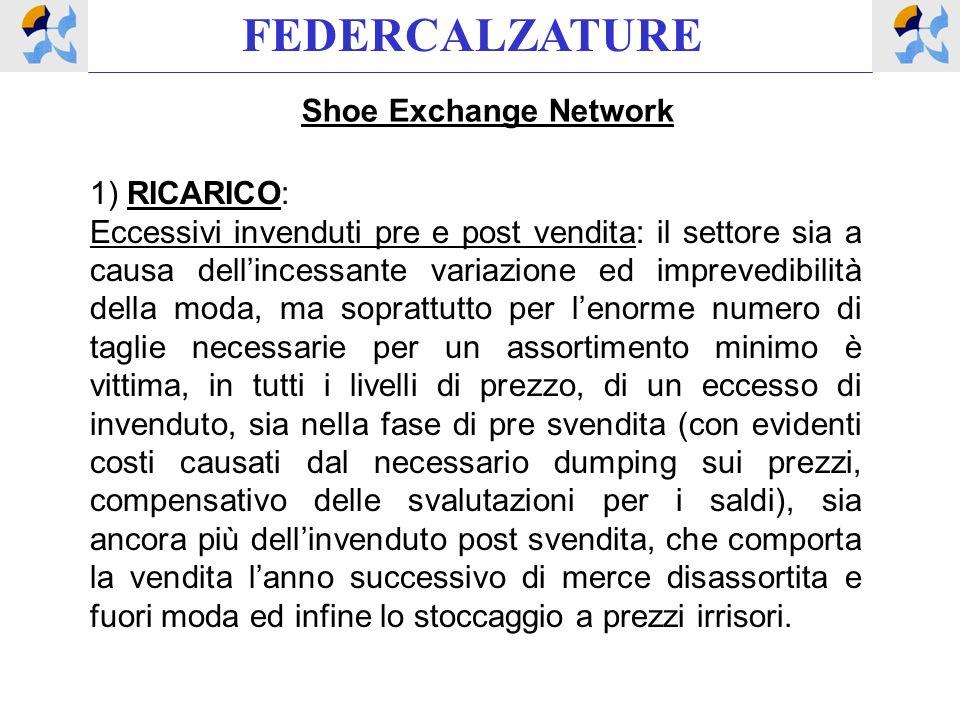 FEDERCALZATURE Shoe Exchange Network 1) RICARICO: Eccessivi invenduti pre e post vendita: il settore sia a causa dellincessante variazione ed impreved