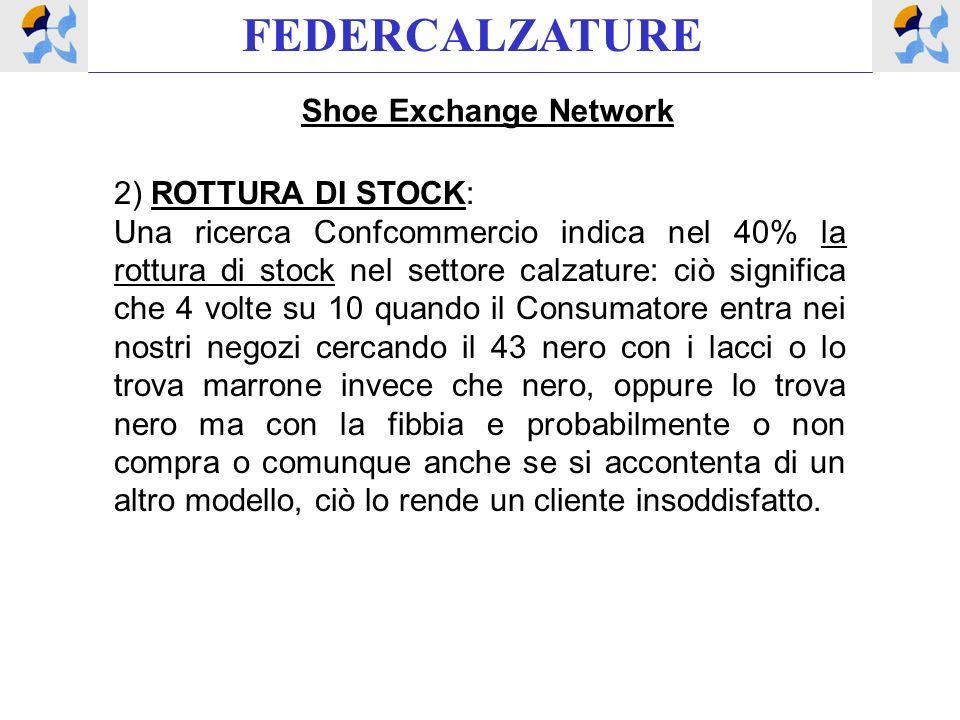 FEDERCALZATURE Shoe Exchange Network 2) ROTTURA DI STOCK: Una ricerca Confcommercio indica nel 40% la rottura di stock nel settore calzature: ciò sign