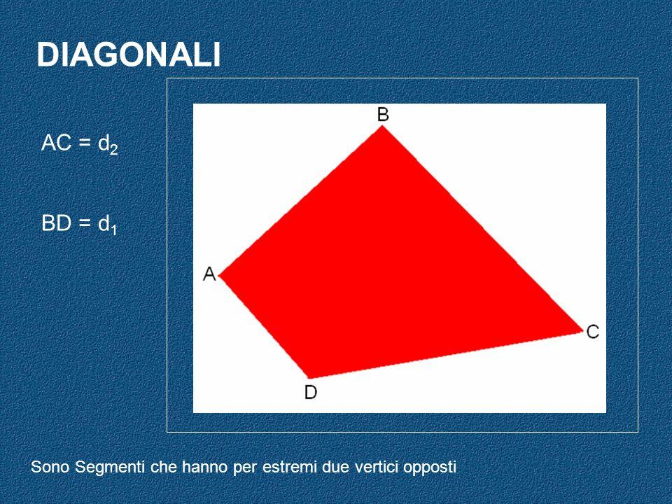 DIAGONALI AC = d 2 BD = d 1 Sono Segmenti che hanno per estremi due vertici opposti