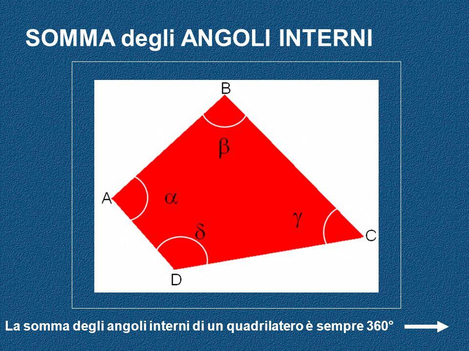 SOMMA degli ANGOLI INTERNI La somma degli angoli interni di un quadrilatero è sempre 360°