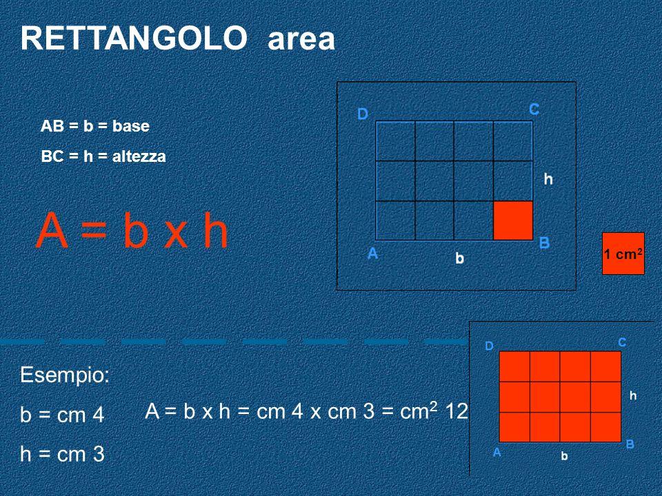 RETTANGOLO area 1 cm 2 AB = b = base BC = h = altezza A = b x h Esempio: b = cm 4 h = cm 3 A = b x h = cm 4 x cm 3 = cm 2 12