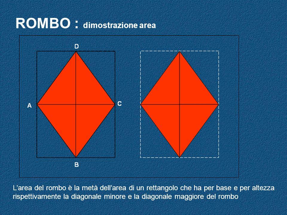 ROMBO : dimostrazione area Larea del rombo è la metà dellarea di un rettangolo che ha per base e per altezza rispettivamente la diagonale minore e la