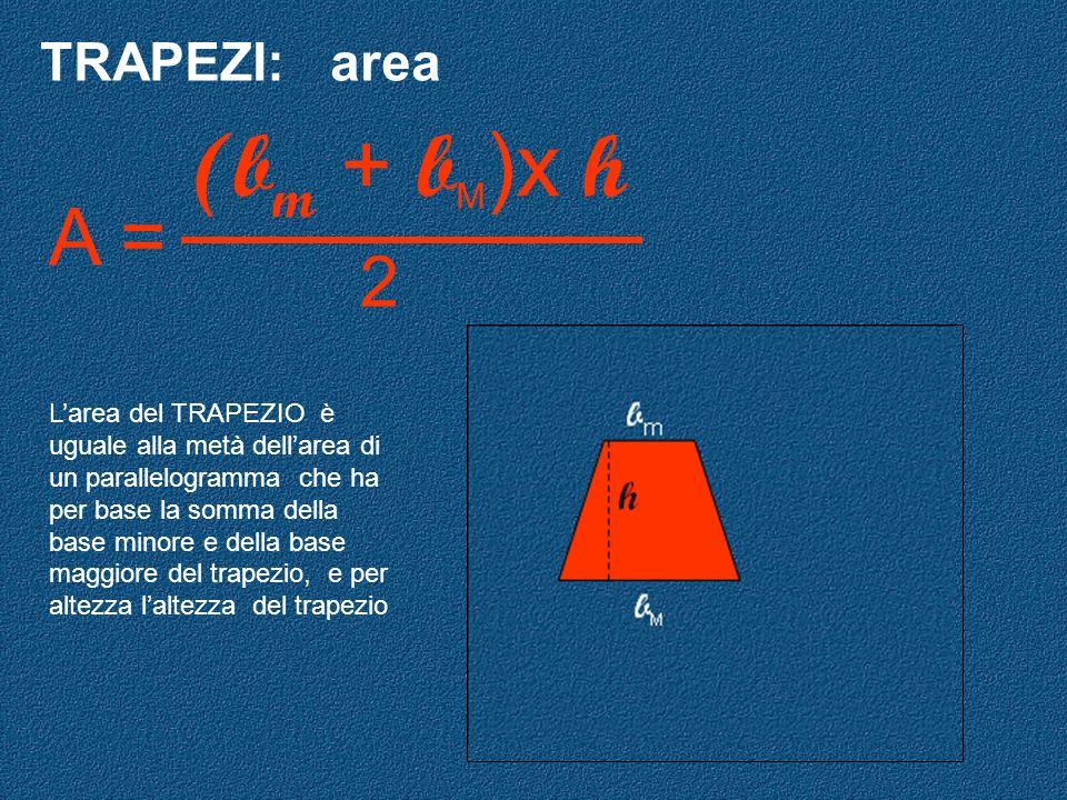 TRAPEZI: area (b m + b M )x h 2 A = Larea del TRAPEZIO è uguale alla metà dellarea di un parallelogramma che ha per base la somma della base minore e