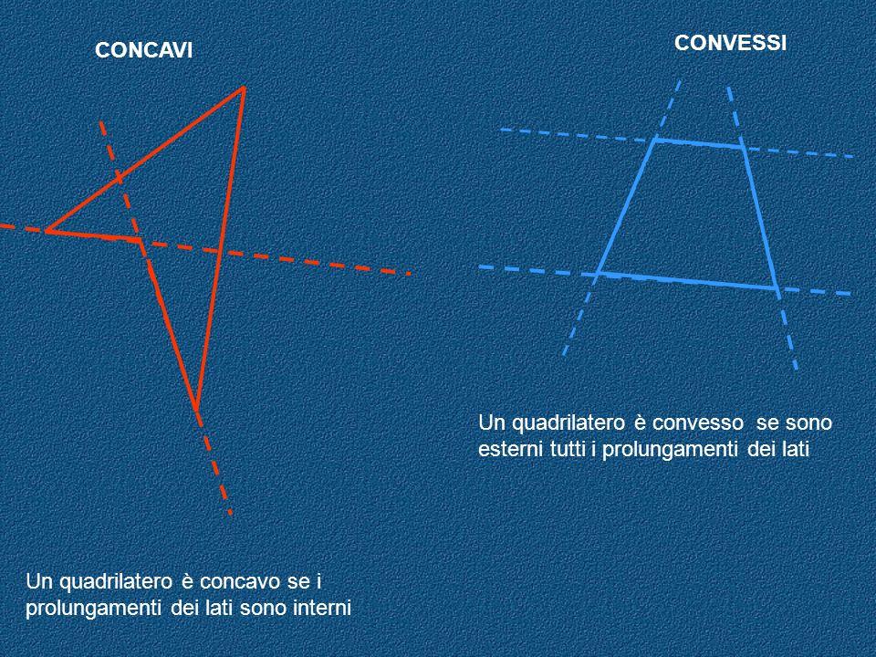 CONCAVI CONVESSI Un quadrilatero è concavo se i prolungamenti dei lati sono interni Un quadrilatero è convesso se sono esterni tutti i prolungamenti d