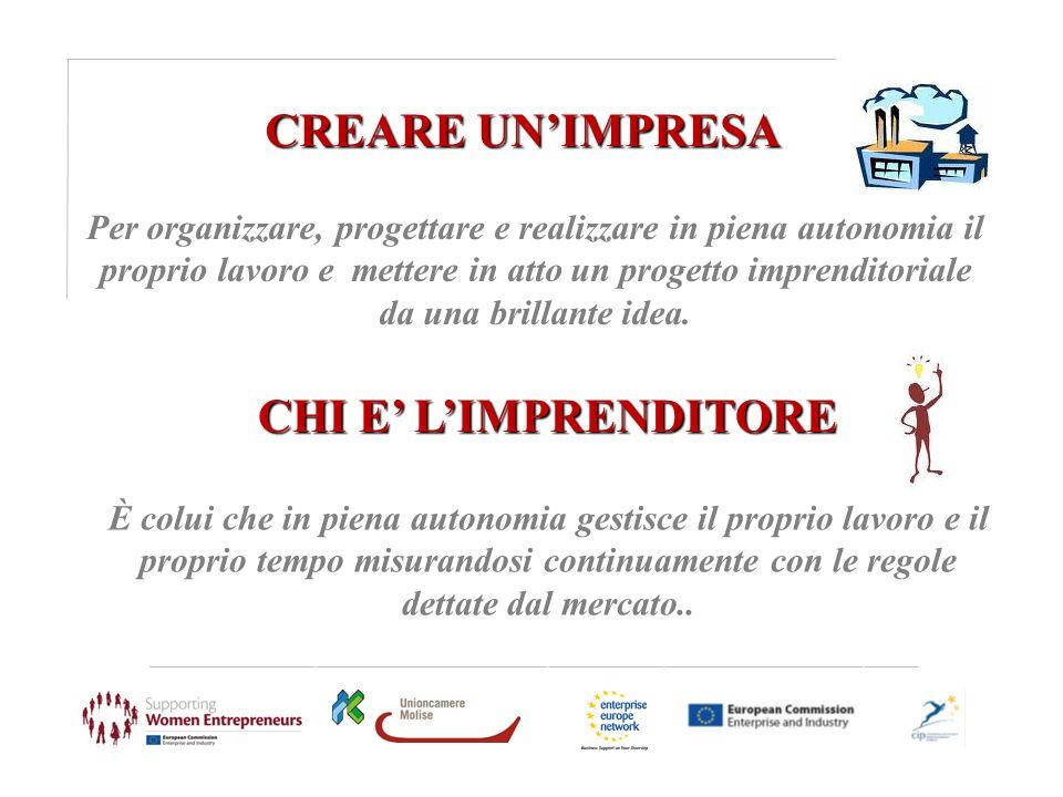 BUSINESS KEY: COSA PERMETTE DI FARE.