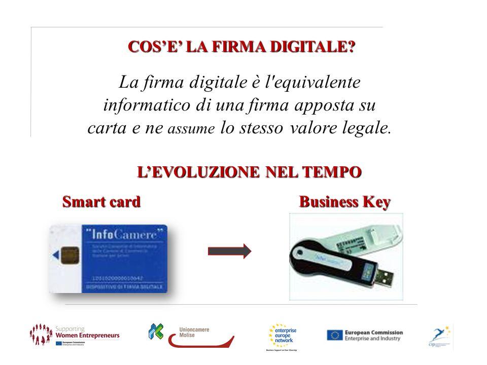 COSE LA FIRMA DIGITALE? La firma digitale è l'equivalente informatico di una firma apposta su carta e ne assume lo stesso valore legale. Smart card Bu