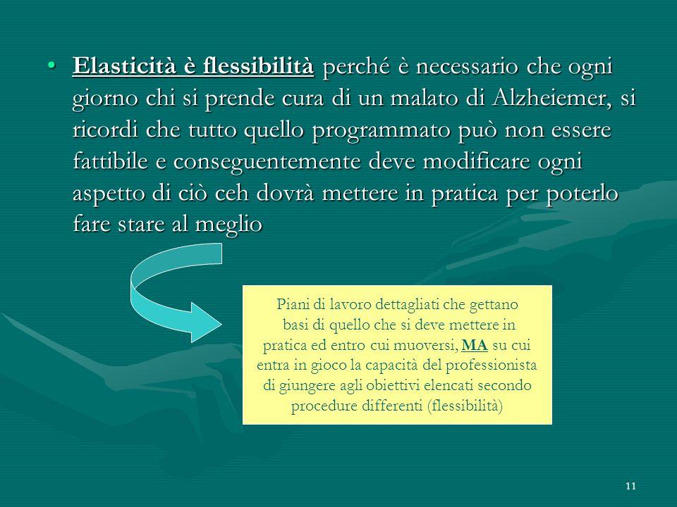 11 Elasticità è flessibilità perché è necessario che ogni giorno chi si prende cura di un malato di Alzheiemer, si ricordi che tutto quello programmat