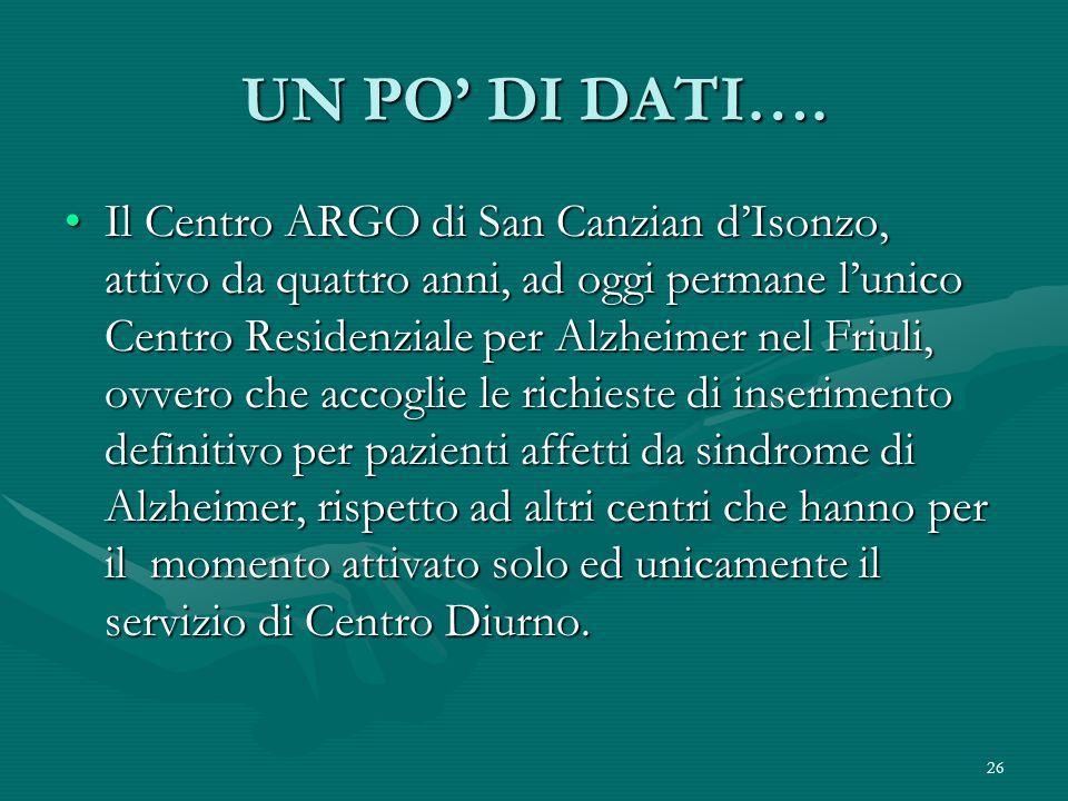 26 UN PO DI DATI…. Il Centro ARGO di San Canzian dIsonzo, attivo da quattro anni, ad oggi permane lunico Centro Residenziale per Alzheimer nel Friuli,