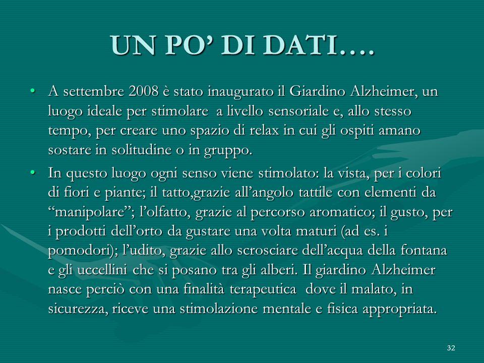 32 UN PO DI DATI…. A settembre 2008 è stato inaugurato il Giardino Alzheimer, un luogo ideale per stimolare a livello sensoriale e, allo stesso tempo,