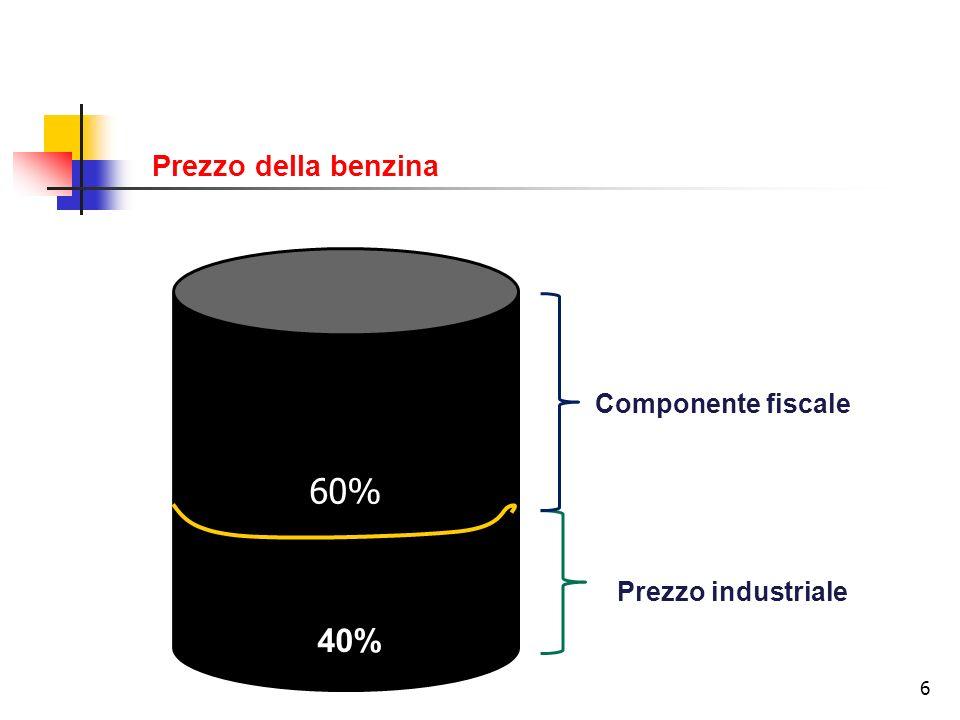 7 La catena di produzione e di distribuzione comprende due mercati Mercato allingrosso Mercato al dettaglio Prezzo del petrolio Quotazioni Platts Prezzo finale al netto delle imposte