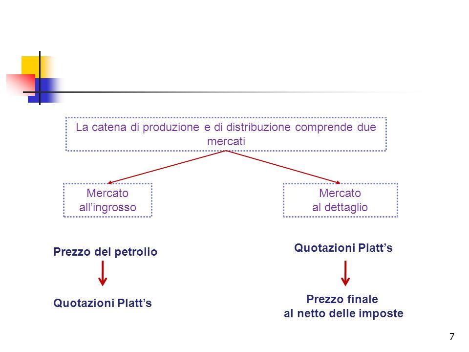 18 Esiste una doppia velocità di aggiustamento dei prezzi in Italia.