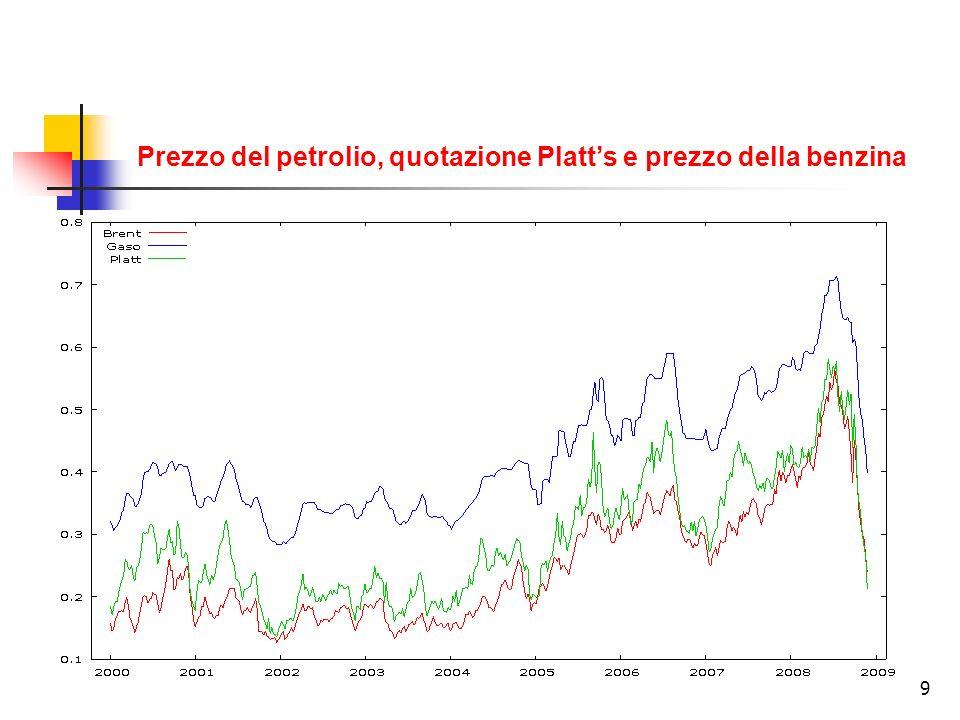 20 Esiste una doppia velocità di aggiustamento dei prezzi in Italia.