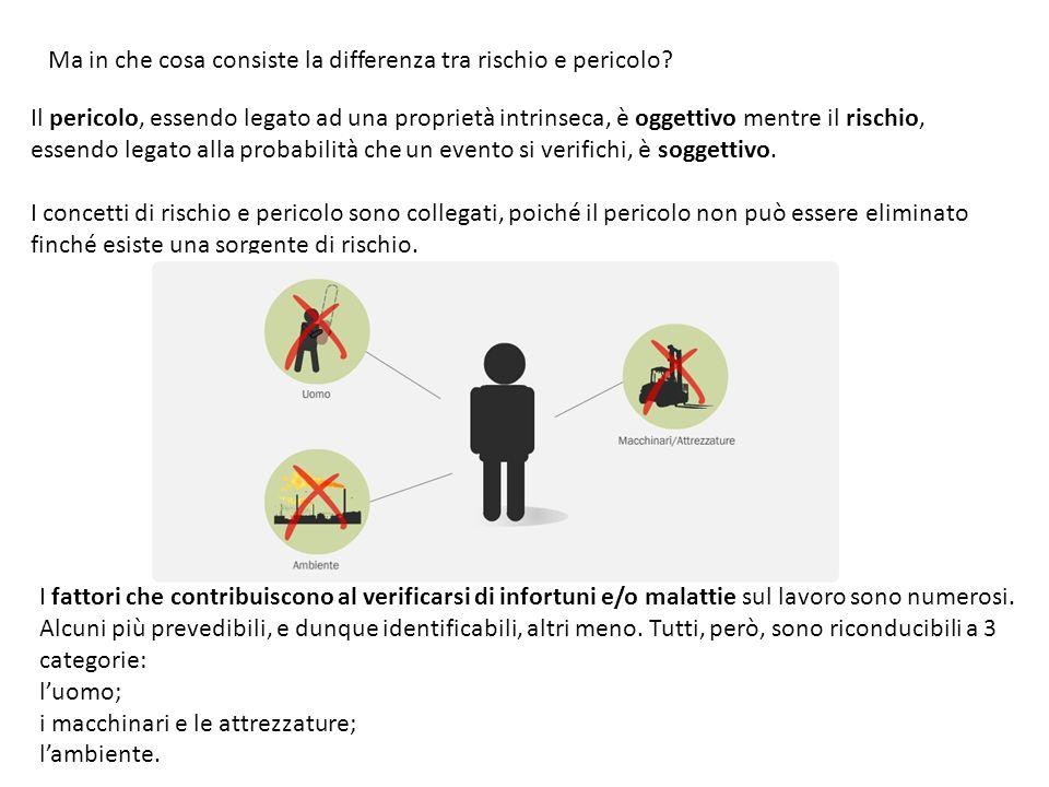 Il Testo Unico per la Sicurezza sui luoghi di lavoro prevede ladozione di strumenti che possono prevenire laccadimento di un incidente e/o proteggere il lavoratore da un infortunio o da una malattia.