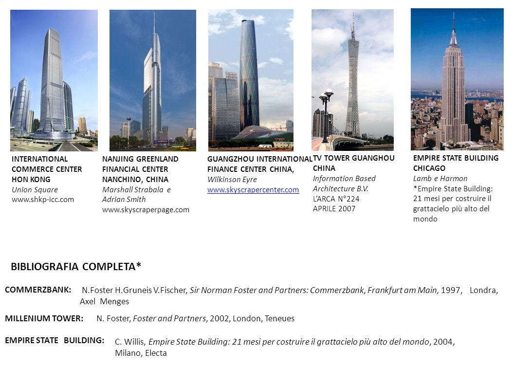 INTERNATIONAL COMMERCE CENTER HON KONG Union Square www.shkp-icc.com NANJING GREENLAND FINANCIAL CENTER NANCHINO, CHINA Marshall Strabala e Adrian Smi
