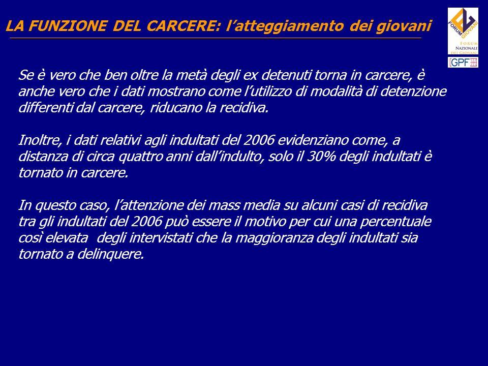 LE PROPOSTE DEI GIOVANI Quali sono i possibili rimedi al miglioramento della situazione delle carceri italiane.