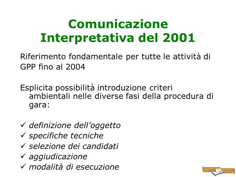 Comunicazione Interpretativa del 2001 Riferimento fondamentale per tutte le attività di GPP fino al 2004 Esplicita possibilità introduzione criteri am