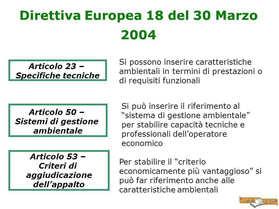 Direttiva Europea 18 del 30 Marzo 2004 Articolo 23 – Specifiche tecniche Articolo 50 – Sistemi di gestione ambientale Articolo 53 – Criteri di aggiudi