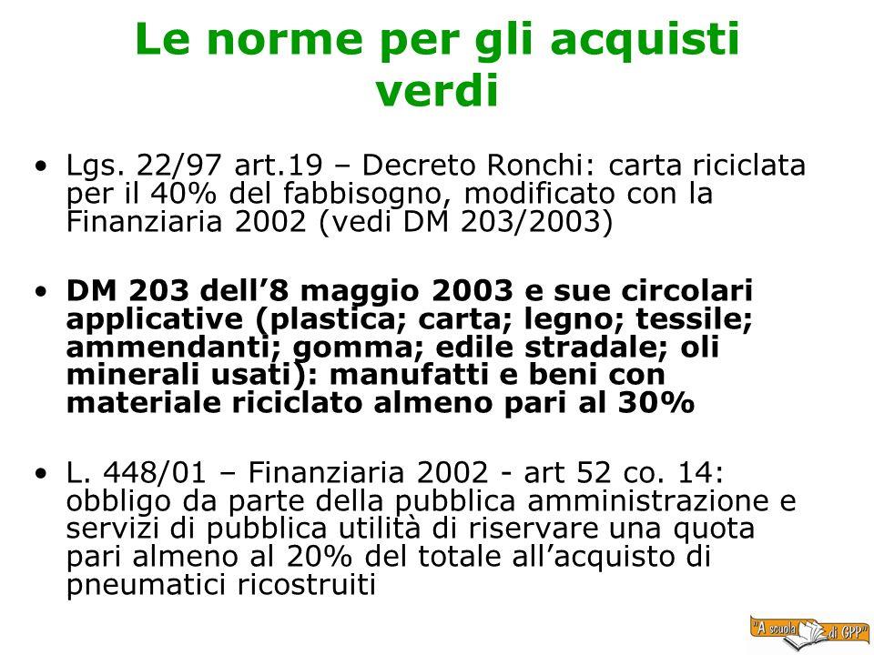 Le norme per gli acquisti verdi Lgs. 22/97 art.19 – Decreto Ronchi: carta riciclata per il 40% del fabbisogno, modificato con la Finanziaria 2002 (ved